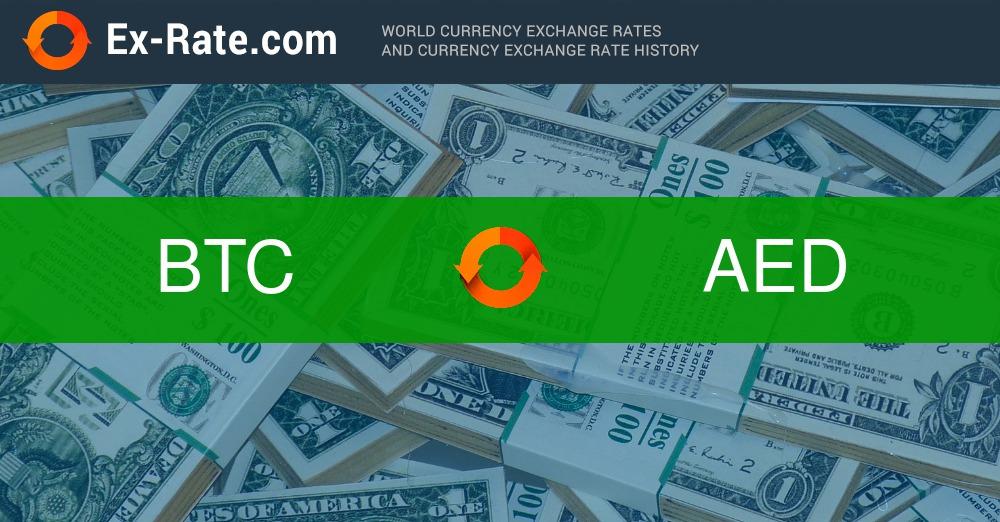 Emirex Exchange Info, Markets & Trading Volume.