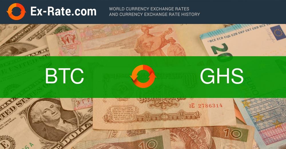 Havi fix - BitCoin-jövő pénze