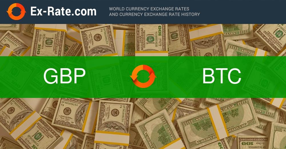 Didžiosios Britanijos svaras į Bitcoin valiutos kursas - Currency World